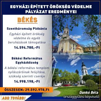 Közel 30 millió forint értékben nyertek pályázatot a katolikus és a református templomok felújítására Békésen.